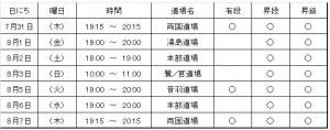 140703-平成26年夏期総合審査予定表